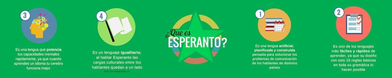 ¿Qué es esperanto? 1